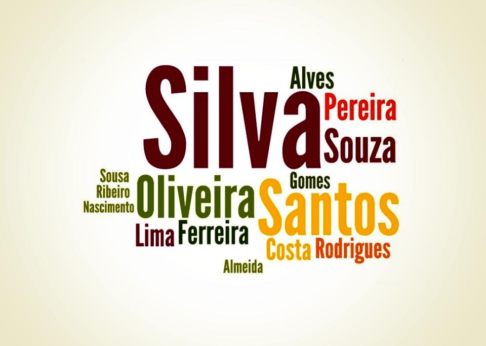 No Brasil, o sobrenome mais comum é Silva, segundo o Foreabears