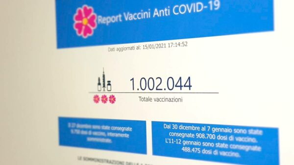 itália milhão vacinados