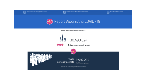 Itália vacinas doses